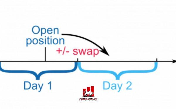 swap-2